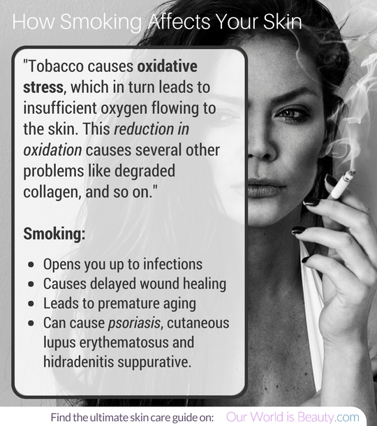 how smoking damages your skin